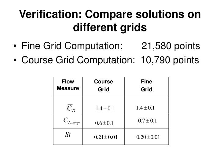Verification: Compare solutions on different grids