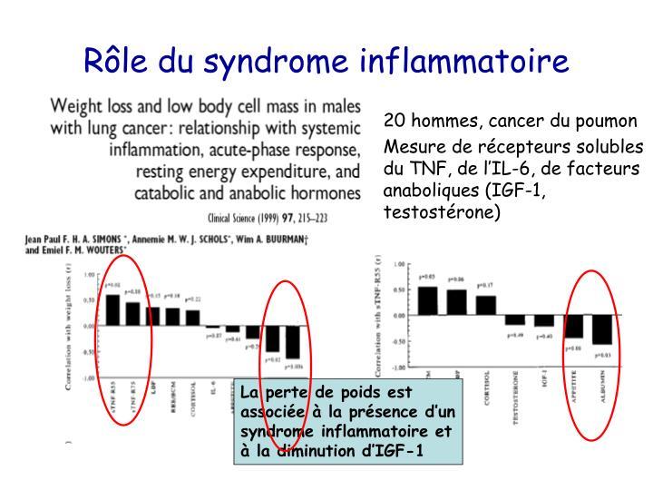 Rôle du syndrome inflammatoire