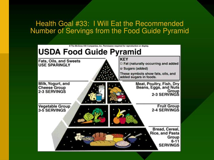 Health Goal #33:  I Will Eat the Recommended Number of Servings from the Food Guide Pyramid