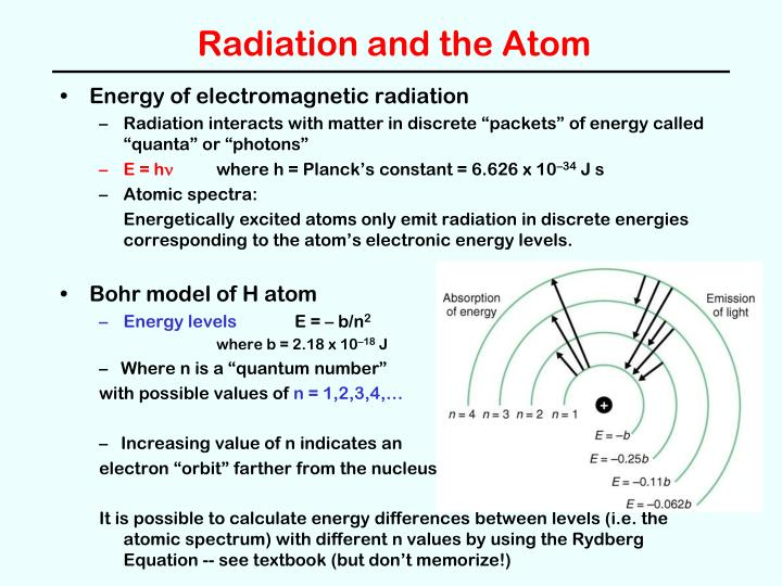 Radiation and the atom