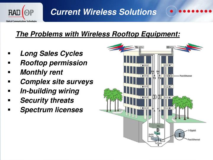 Current Wireless Solutions