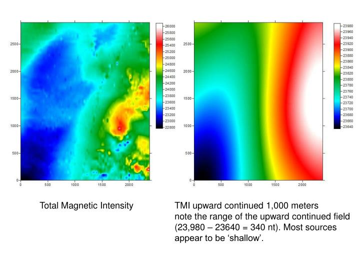 Total Magnetic Intensity