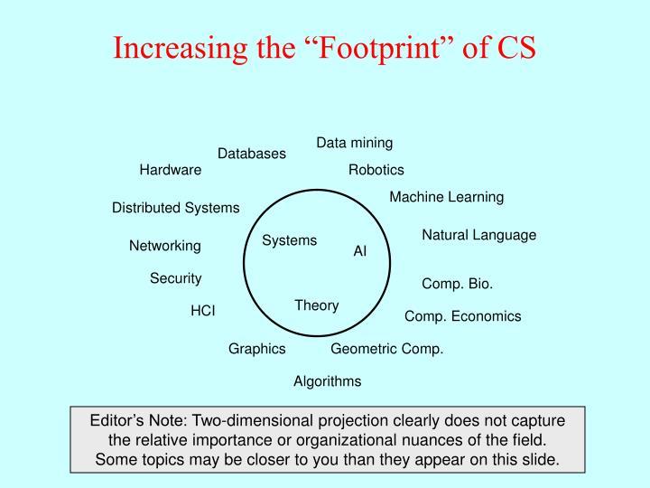 "Increasing the ""Footprint"" of CS"