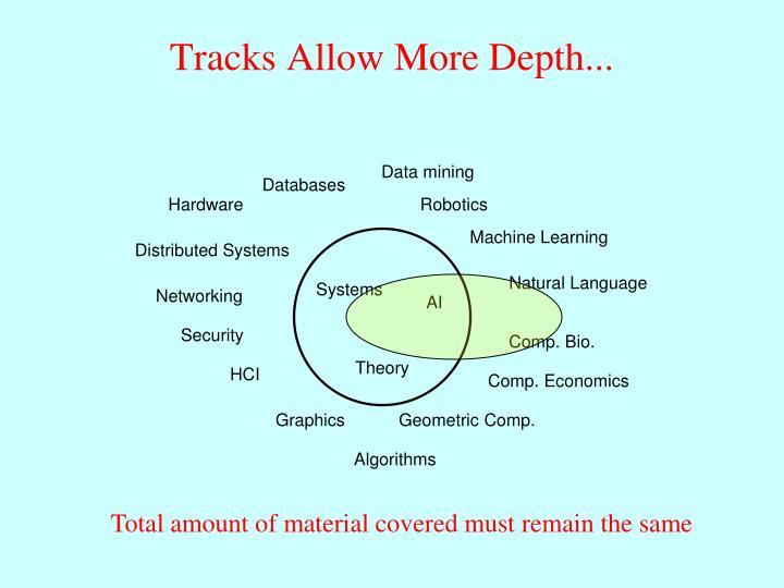 Tracks Allow More Depth...