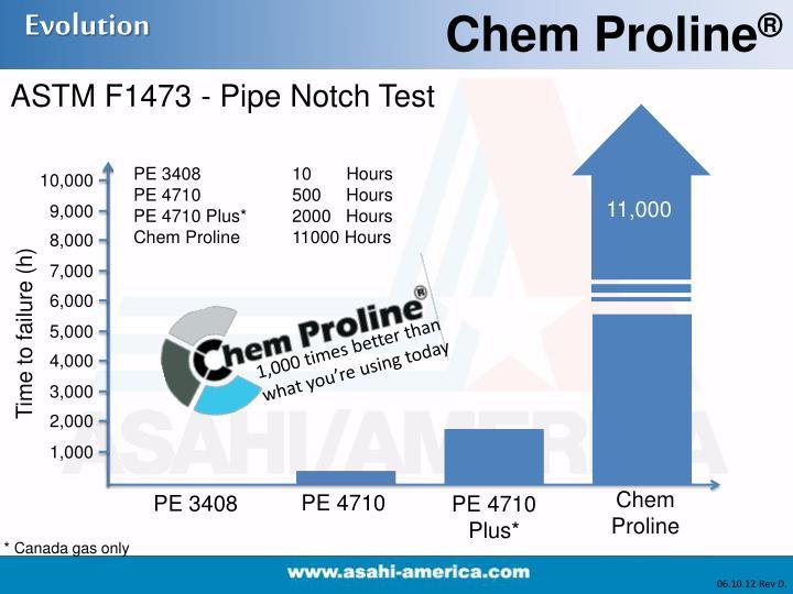 Chem Proline