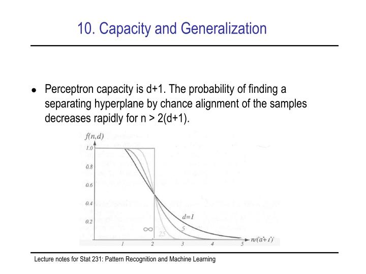 10. Capacity and Generalization