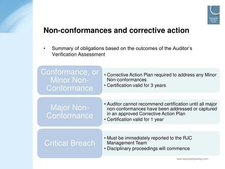 Non-conformances and corrective action