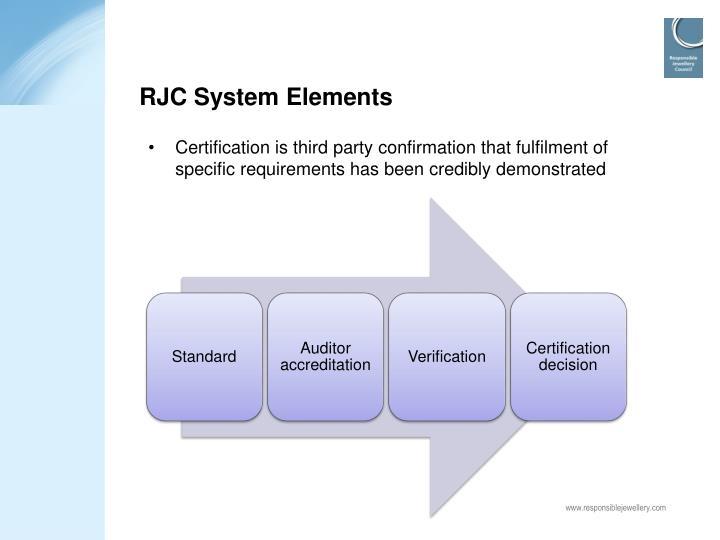 RJC System Elements