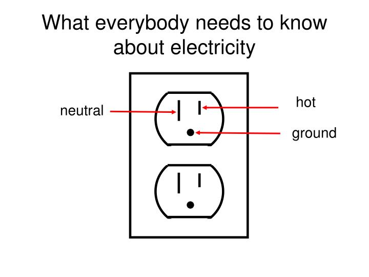 ppt - l 27 electricity and magnetism  4  powerpoint presentation
