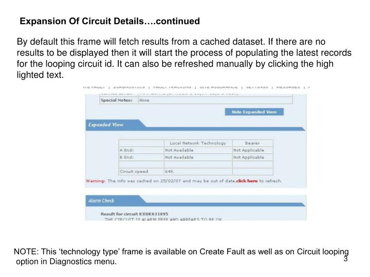 Expansion Of Circuit Details….continued