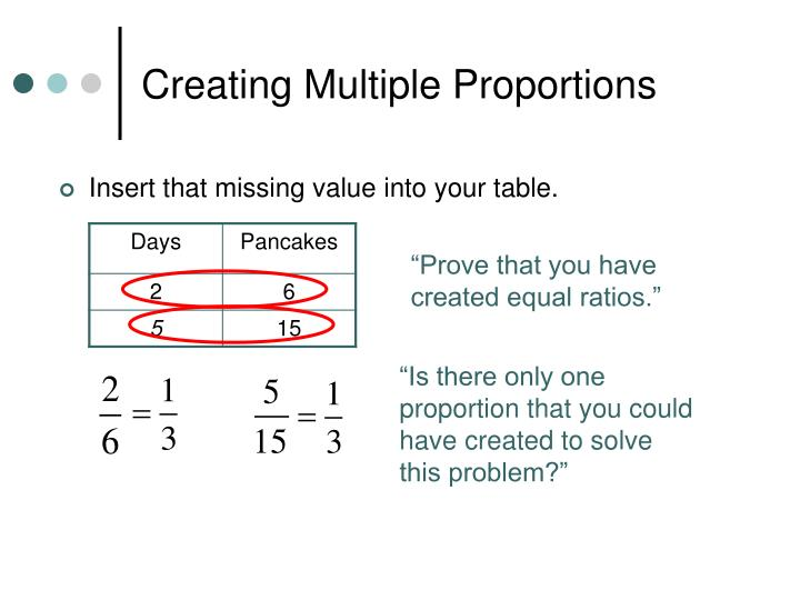 Creating Multiple Proportions