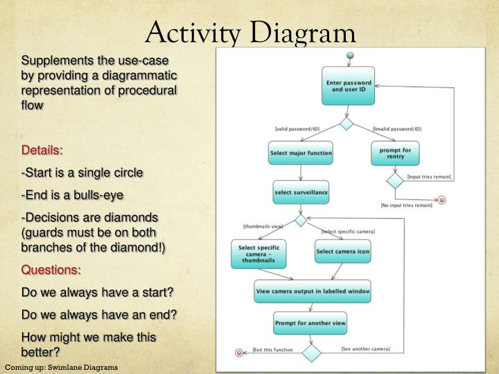 Ppt activity diagrams powerpoint presentation id1711631 activity diagram ccuart