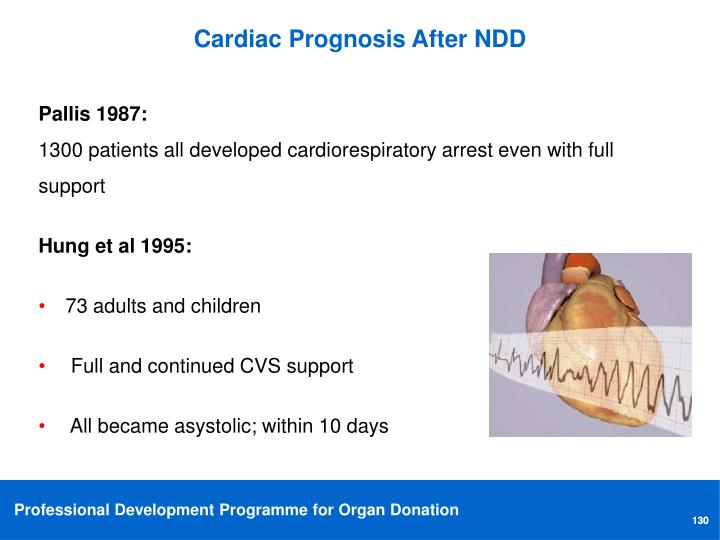 Cardiac Prognosis After NDD