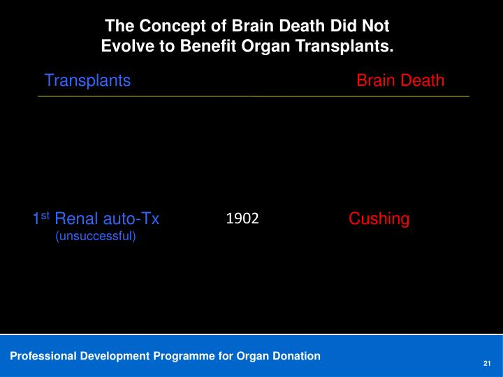 The Concept of Brain Death Did Not Evolve to Benefit Organ Transplants.