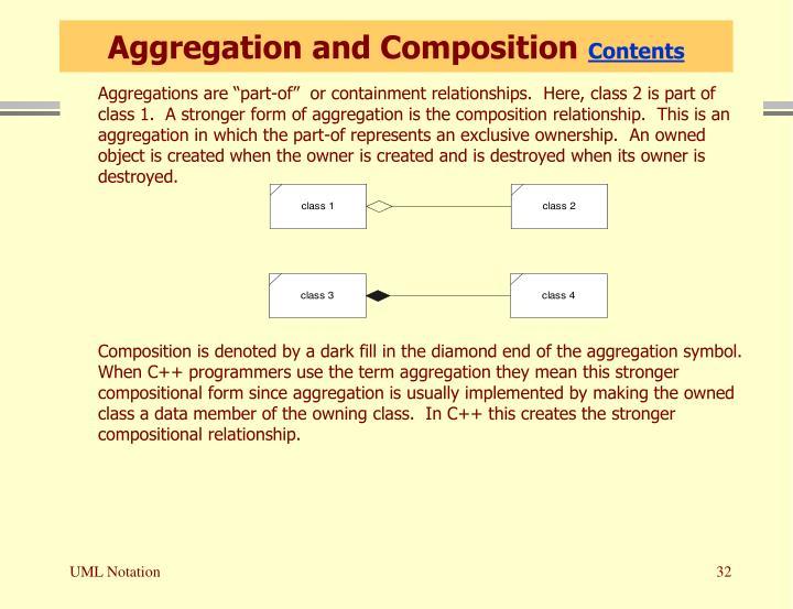Ppt Uml Notation Powerpoint Presentation Id1711738