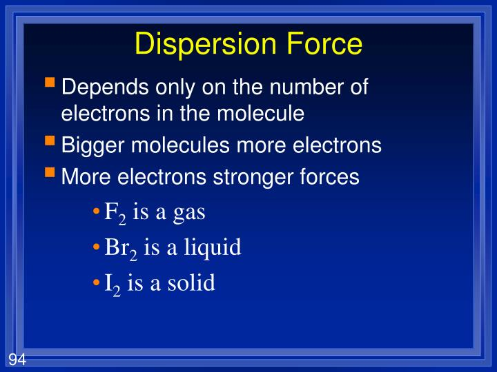 Dispersion Force