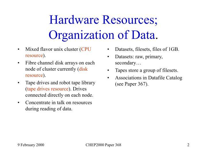 Hardware resources organization of data