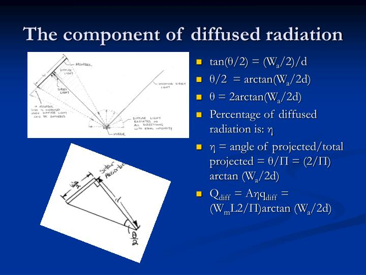 The component of diffused radiation