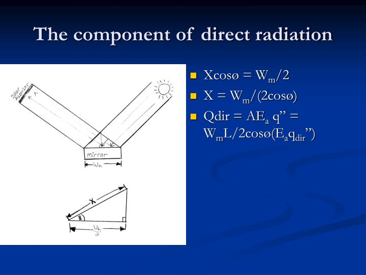 The component of direct radiation