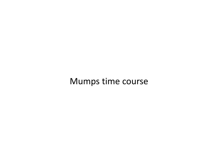 Mumps time course