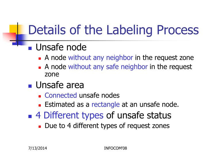 Details of the Labeling Process