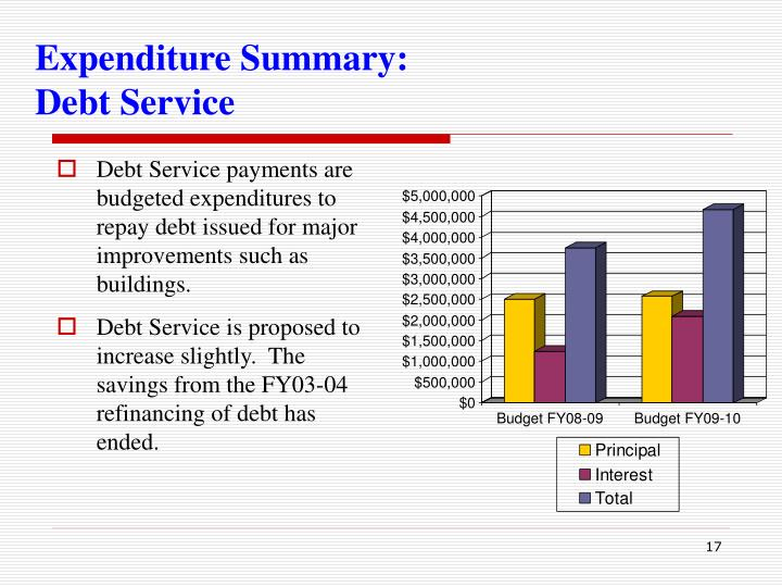 Expenditure Summary: