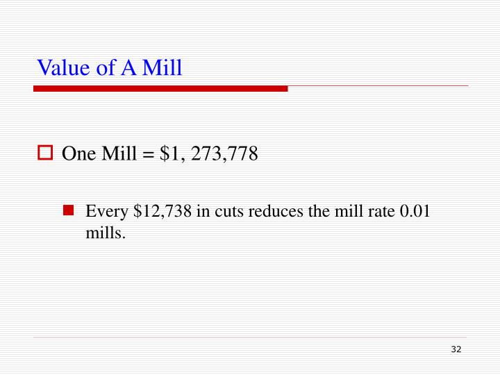 Value of A Mill