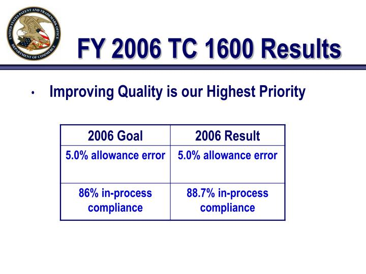 FY 2006 TC 1600 Results