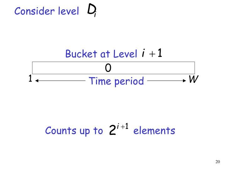 Consider level