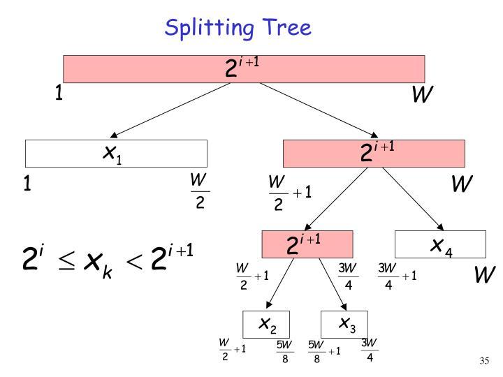 Splitting Tree