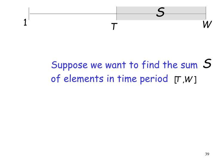 Suppose we want to find the sum