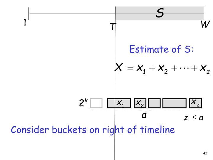 Estimate of S: