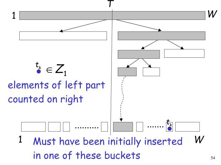 elements of left part