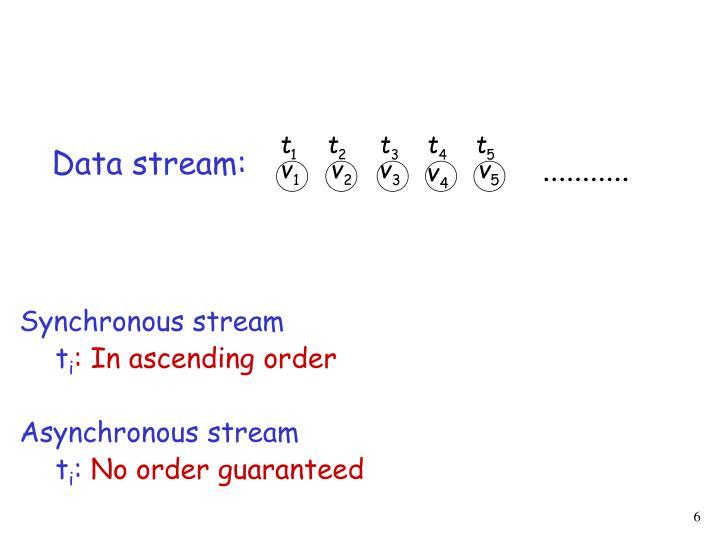 Synchronous stream