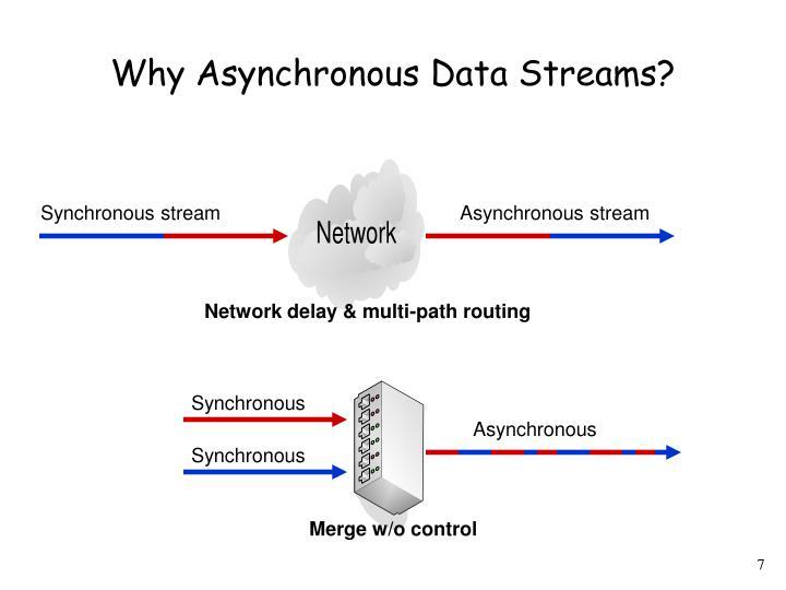 Why Asynchronous Data Streams?
