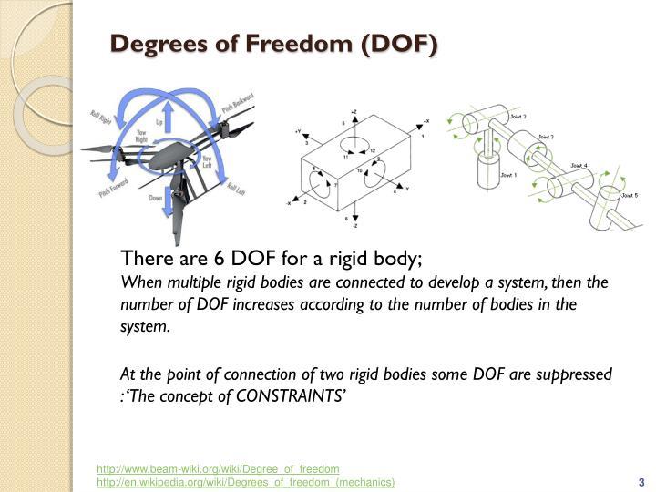 Degrees of freedom dof