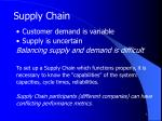 supply chain1