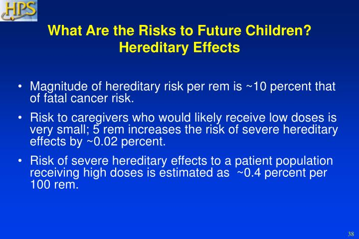 What Are the Risks to Future Children?