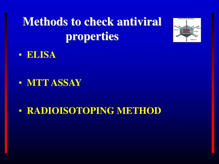 Methods to check antiviral properties