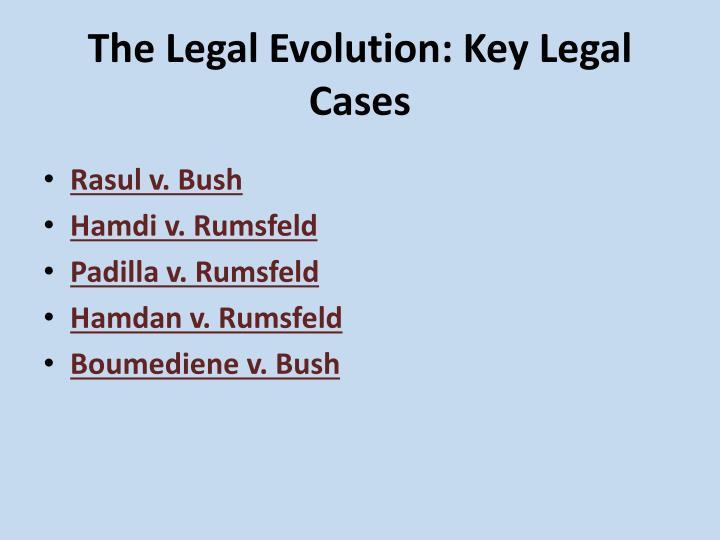 The Legal Evolution: Key Legal Cases