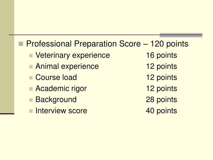 Professional Preparation Score – 120 points