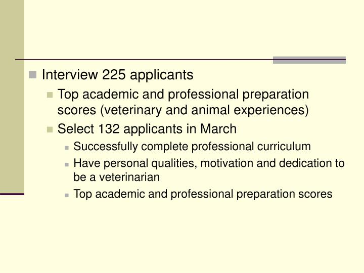 Interview 225 applicants