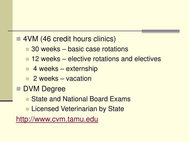 4VM (46 credit hours clinics)