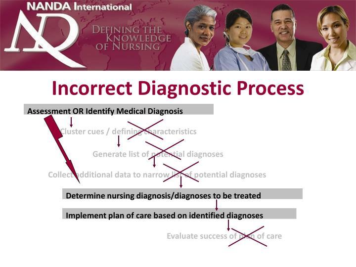 Incorrect Diagnostic Process