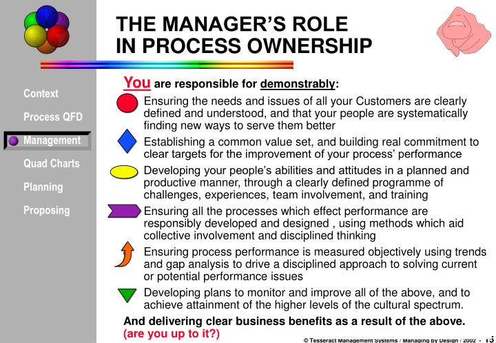 role of management with diffuse ownership Roles of shareholders and directors and management the role of directors is one of stewardship transfer or ownership of shares.