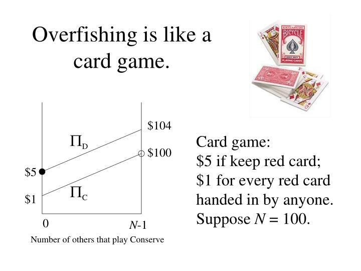 Overfishing is like a card game