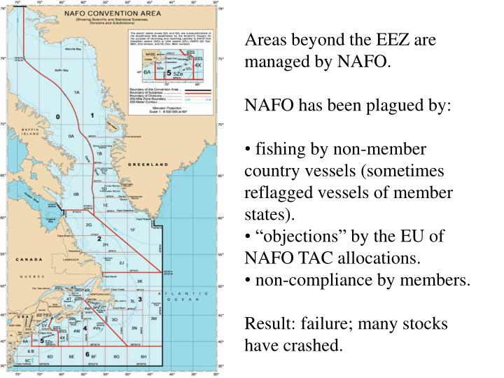 Areas beyond the EEZ are managed by NAFO.