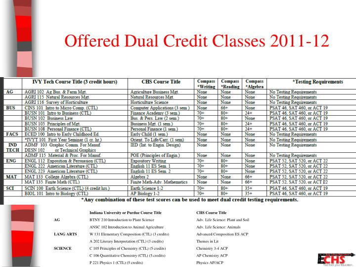 Offered Dual Credit Classes 2011-12