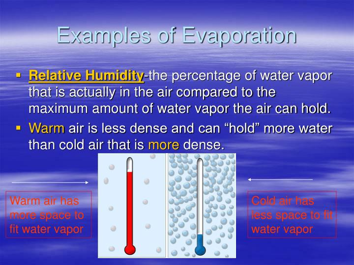 Examples of Evaporation