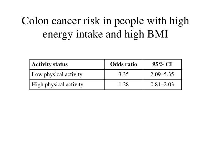 Colon cancer risk in people with high energy intake and high BMI